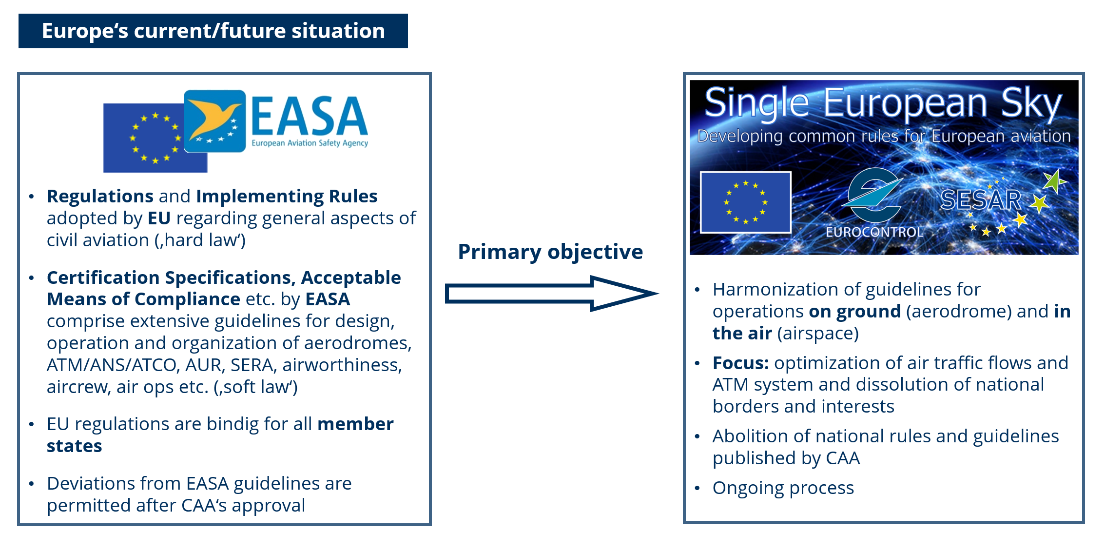 Current and future situation with regard to EASA regulations (© GfL mbH)